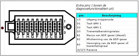 PEUGEOT OBD PINOUT on led wiring diagram, gps wiring diagram, otg wiring diagram, ecu wiring diagram, can wiring diagram, pcm wiring diagram, omc wiring diagram, usb wiring diagram, egr wiring diagram, omg wiring diagram, obdii wiring diagram, odb wiring diagram, abs wiring diagram, maf wiring diagram, car wiring diagram, ecm wiring diagram, ogo wiring diagram, bmw wiring diagram, tps wiring diagram, oil wiring diagram,